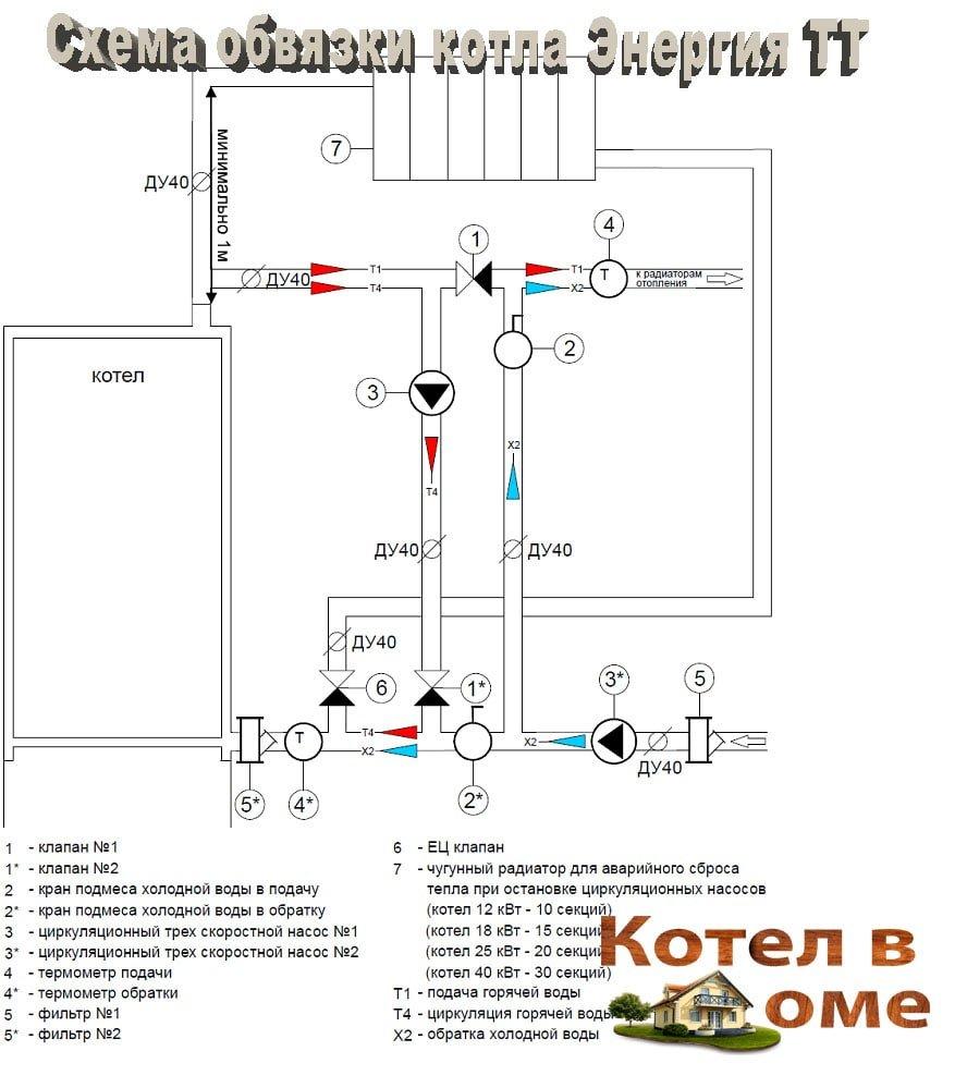 Shema obviski Energy TT 15
