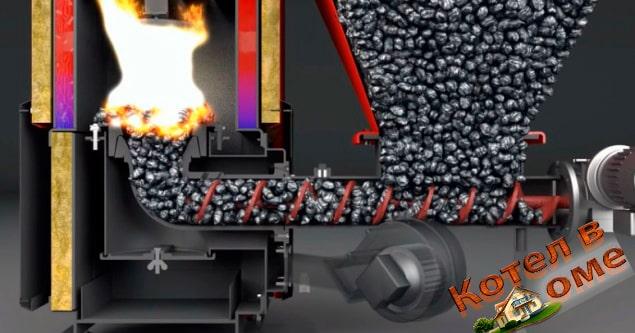 Твердотопливные котлы с автоматической подачей топлива