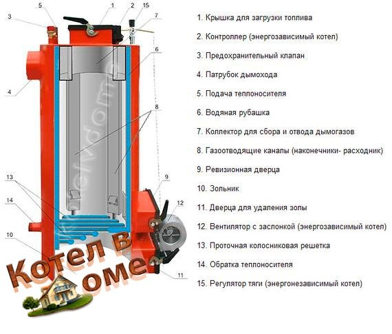 Shema Energy TT 18
