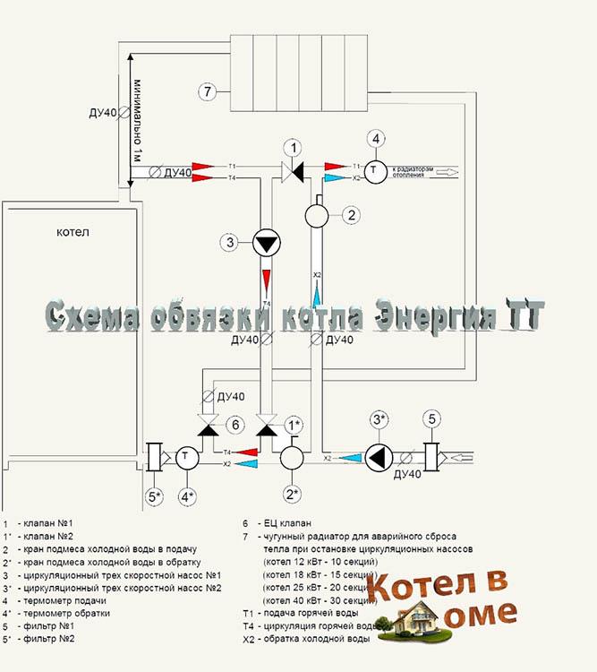 Shema obviski Energy TT 40