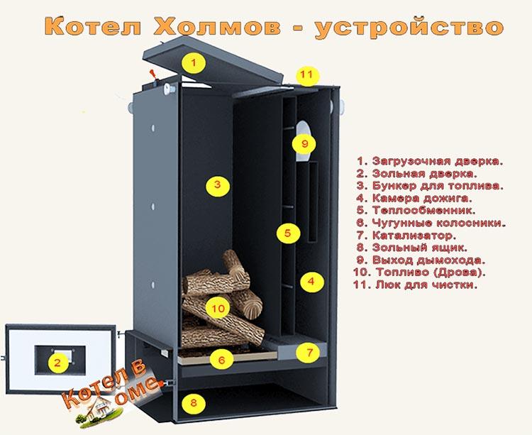Купить котел Холмова шахтного типа Украина