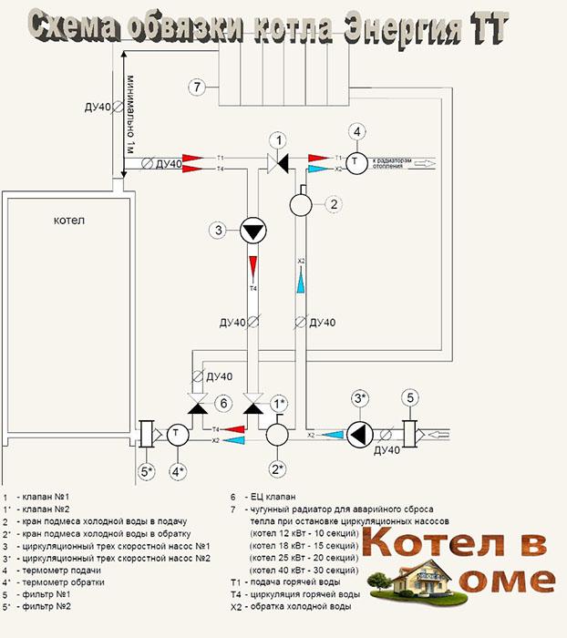 Обвязка Энергия ТТ 10 квт