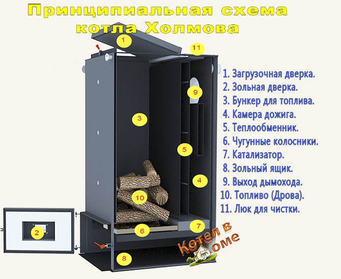 котел Bizon FS-25 квт - схема устройства
