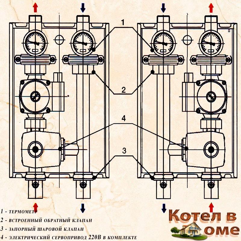 Схема насосной группы нг-48 без смесительного узла