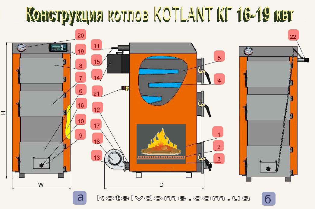 Usroistvo-kotlov-kotlatn-kg-16-19