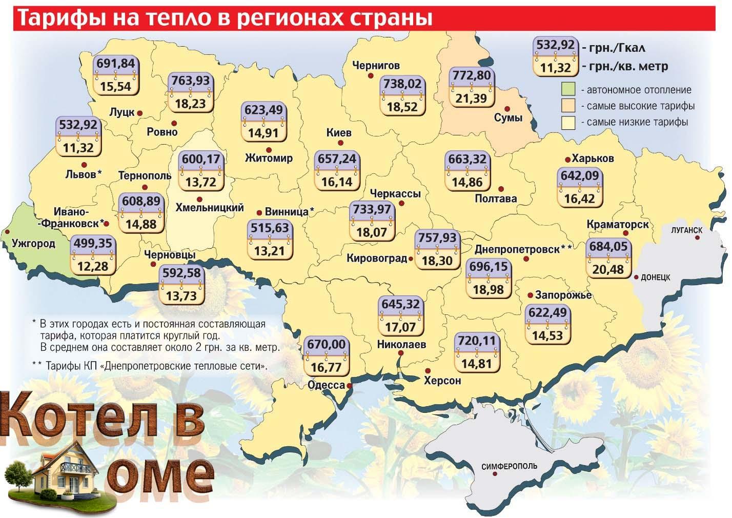 Цена централизованного отопления в областях Украины
