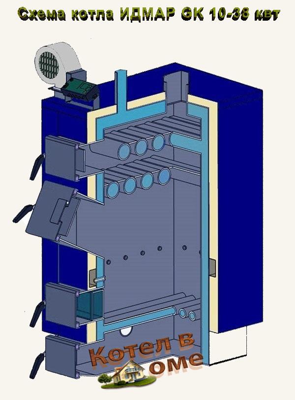 Схема устройства котла Идмар 10-38 квт