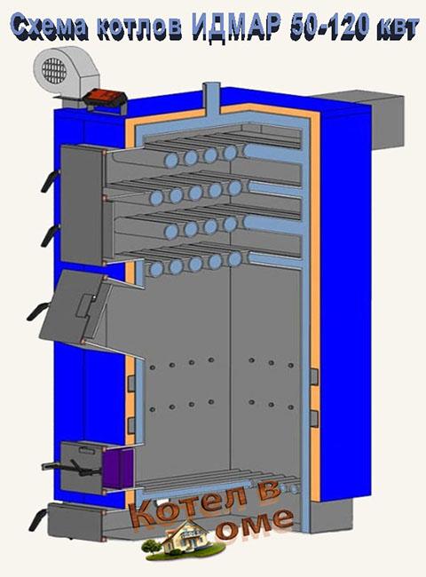 Схема котлов IDMAR GK-75 - 90 квт
