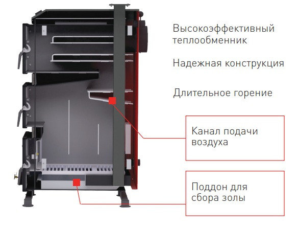 Котел Thermo Alliance Vulcan схема