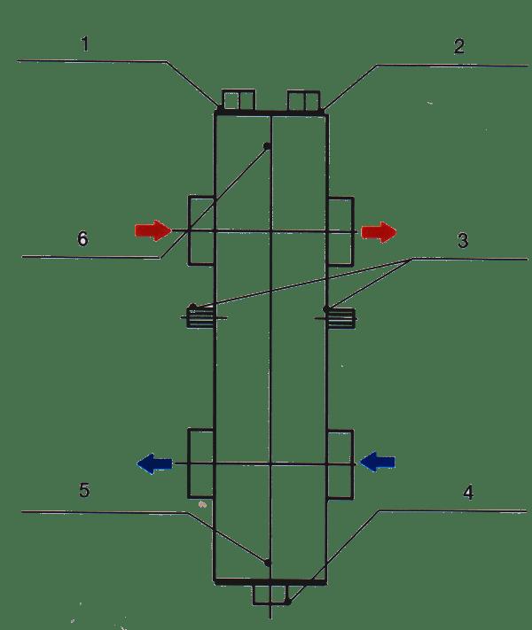 Гидрострелка Termojet ГС - 25 - общий вид