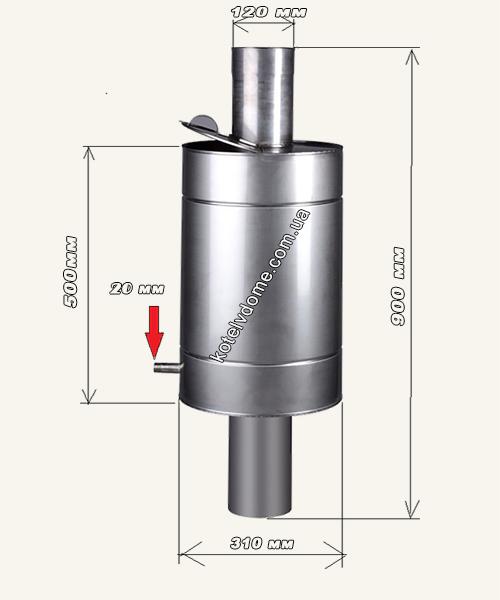 Размеры бака для воды