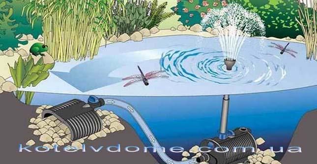 Как подключить насос для фонтана
