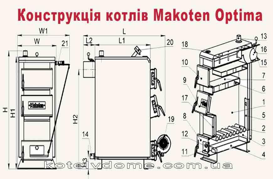 Конструкція котел Макотен Оптіма