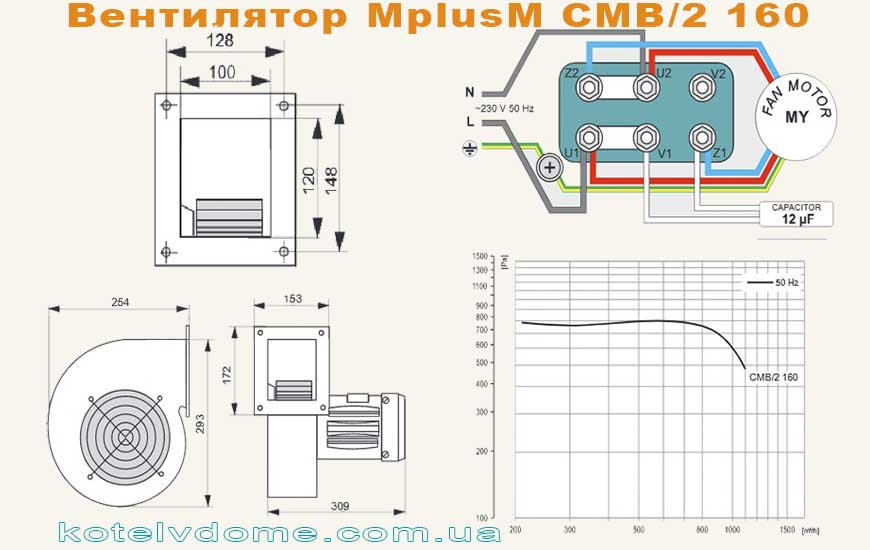 Схема Вентилятора MplusM CMB/2 160