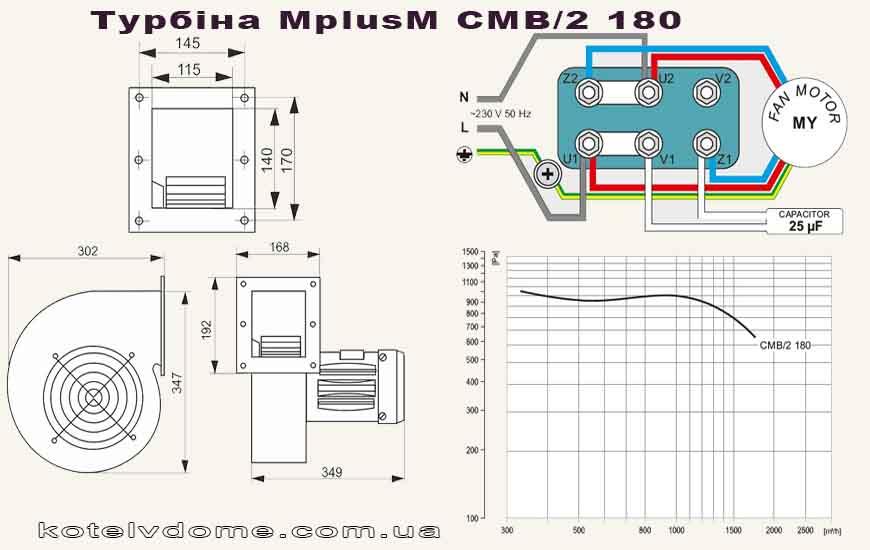 Схема вентилятора MplusM CMB/2 180