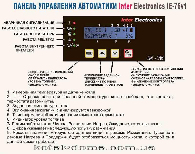 Налаштування Автоматика Inter Electonics IE-76v1