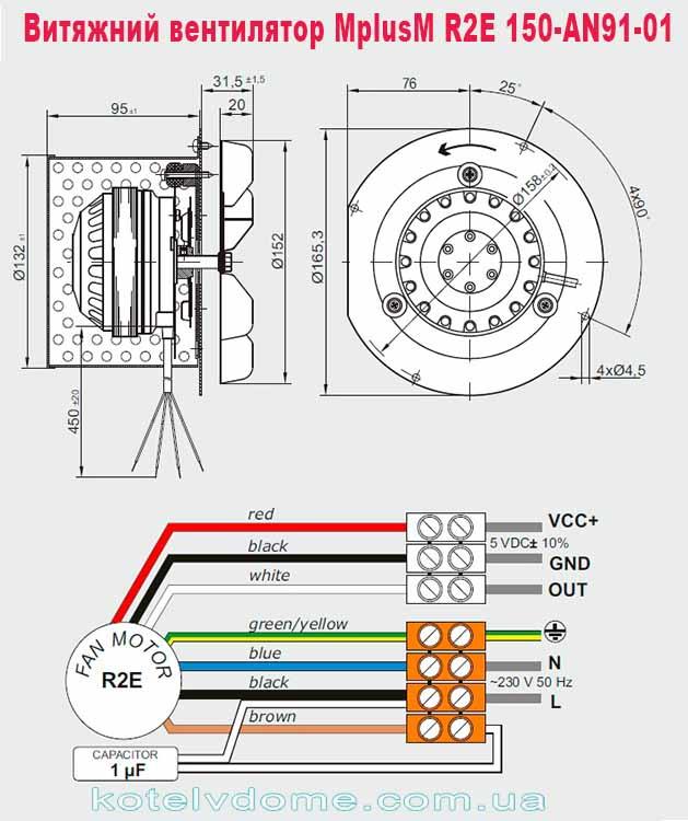 Конструкція димососу MplusM R2E 150-AN91-01