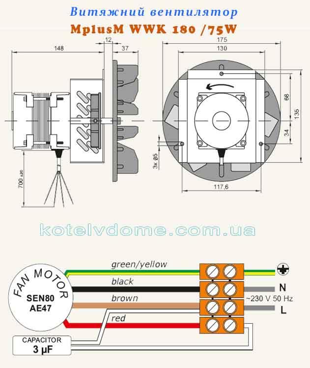 димосос-вентилятор MplusM WWK 180 /75W (PRZ)