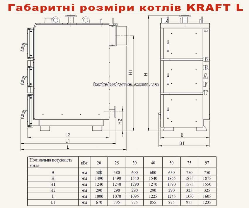 Котли Kraft L - розміри