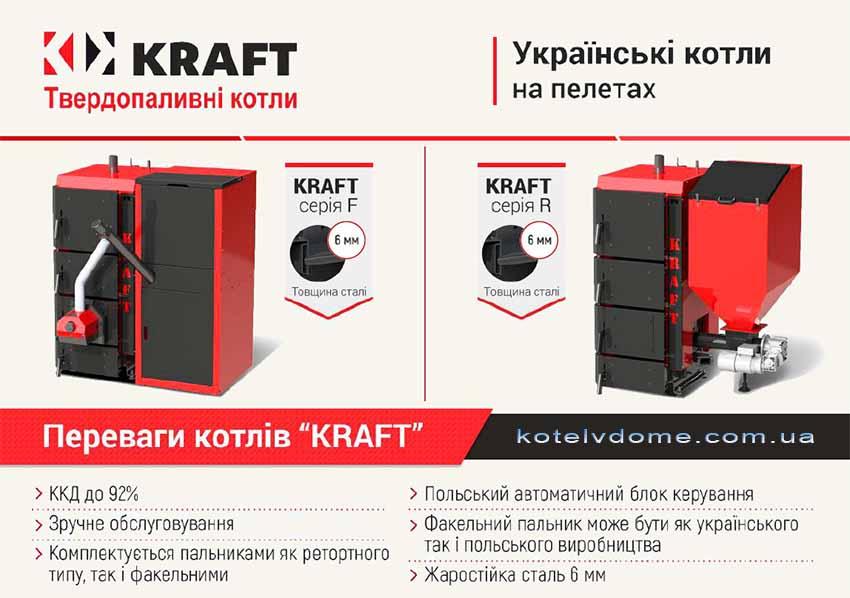 купити котел Kraft R