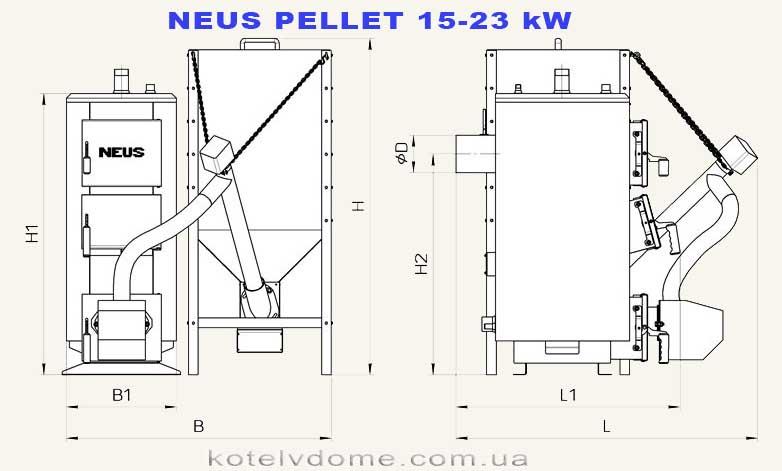Котли на пелетах Неус Пелет 15-23 квт - розміри