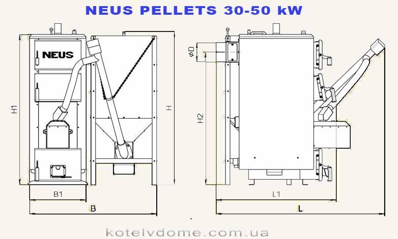 Розміри котлів Неус Пелет 30-50 квт
